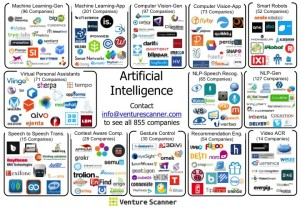 Artificial Intel, a Venture Research View of the Market