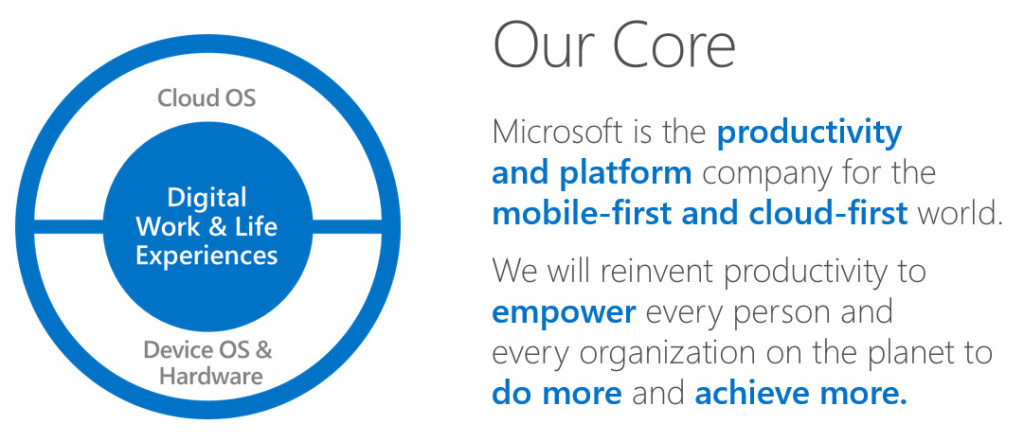 microsoft-our-core_2014