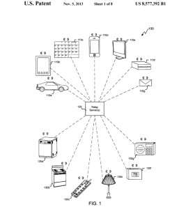 patent_392 Apple smart home