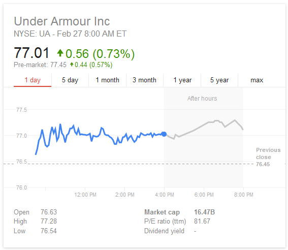 Under Armour_Market Cap_Feb27,2015