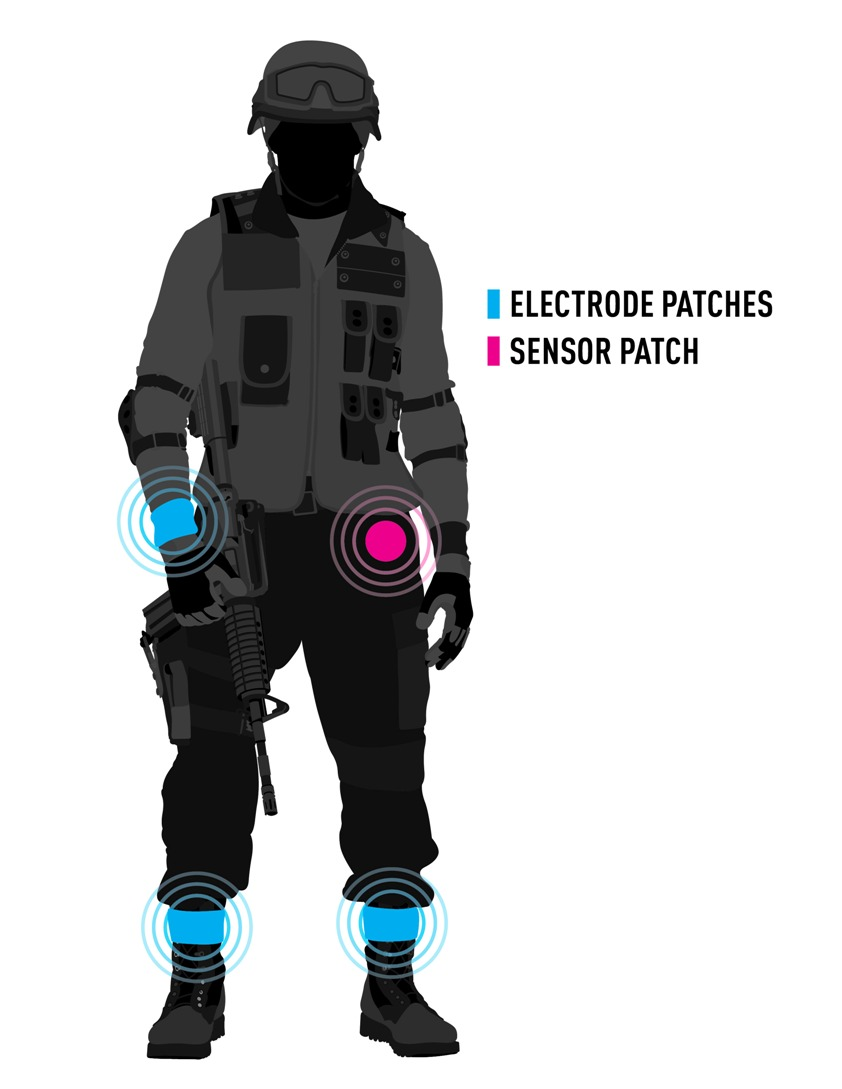 Next Up — Military Wearable Tech